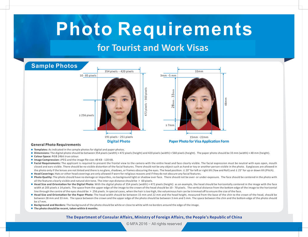 Visa passport photo requirements